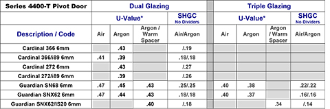 Standard Glass Table